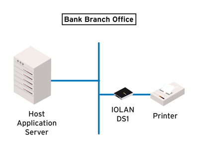 IOLAN DS1 Terminal Server Diagramm