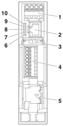 Screw Front Schematic