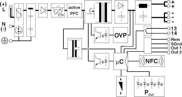 quint4 1ac  48dc  10 industrial din rail power supply
