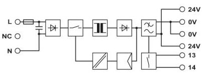 MINI-SYS-PS-100-240AC/24DC/1.5 Power Supply Block Diagram