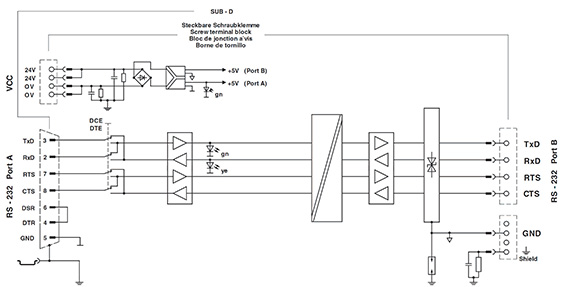 Rs232 Serial Isolator